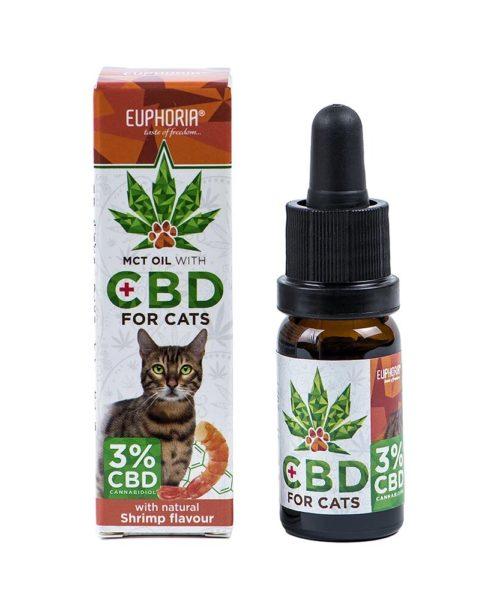 achat cbd Huile de CBD 3% pour chats
